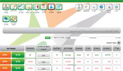 בחירת מערכת ניהול תוכן